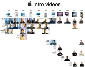 Apple New Product Videos